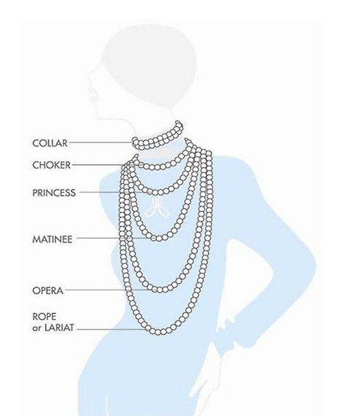 guide collier taille