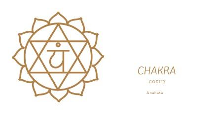 Qu'elle est la pierre du chakra du coeur?